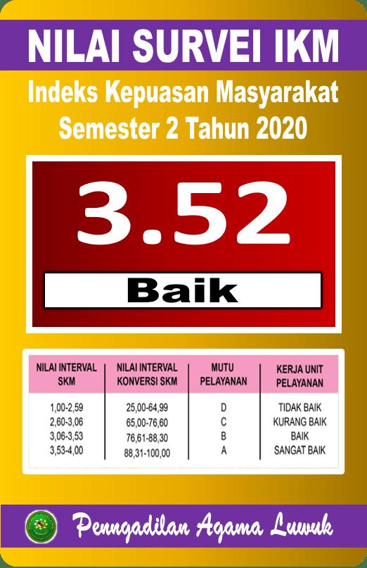 IKM 2020
