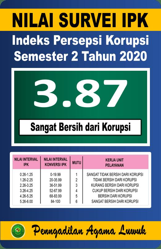 IPK 2020